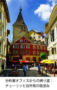 分析家オフィスからの帰り道:チューリッヒ旧市街の街並み